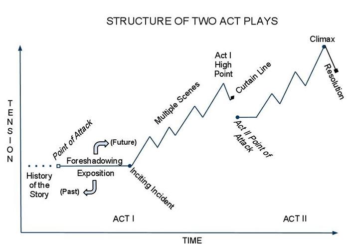 PlayStructureBW